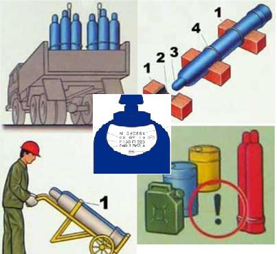 Методичні рекомендації щодо безпечної експлуатації кисневих балонів та систем трубопроводів з киснем